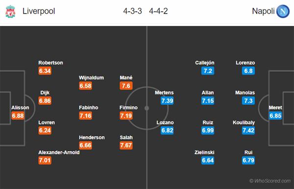 DH Liverpool vs Napoli